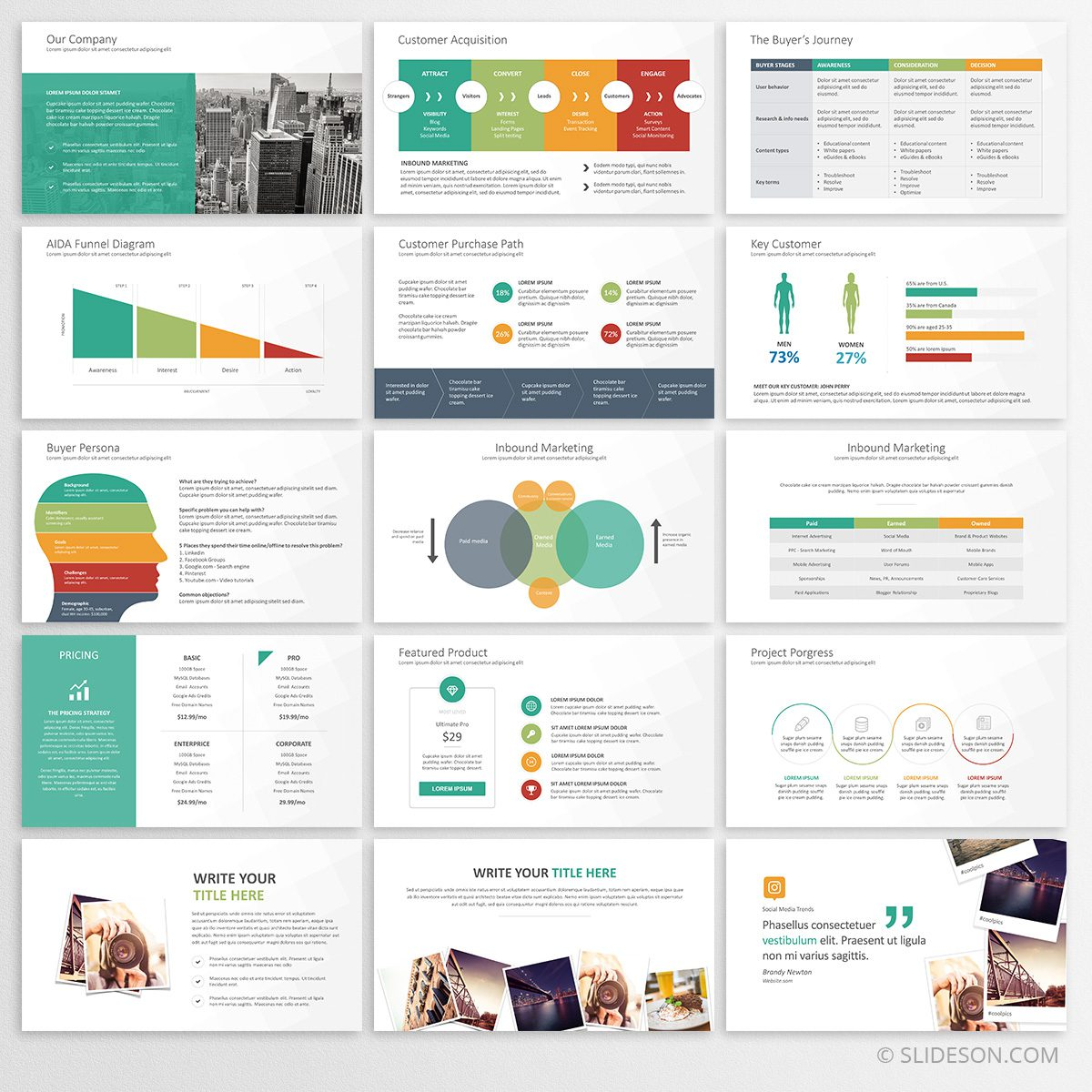 PowerPoint marketing plan