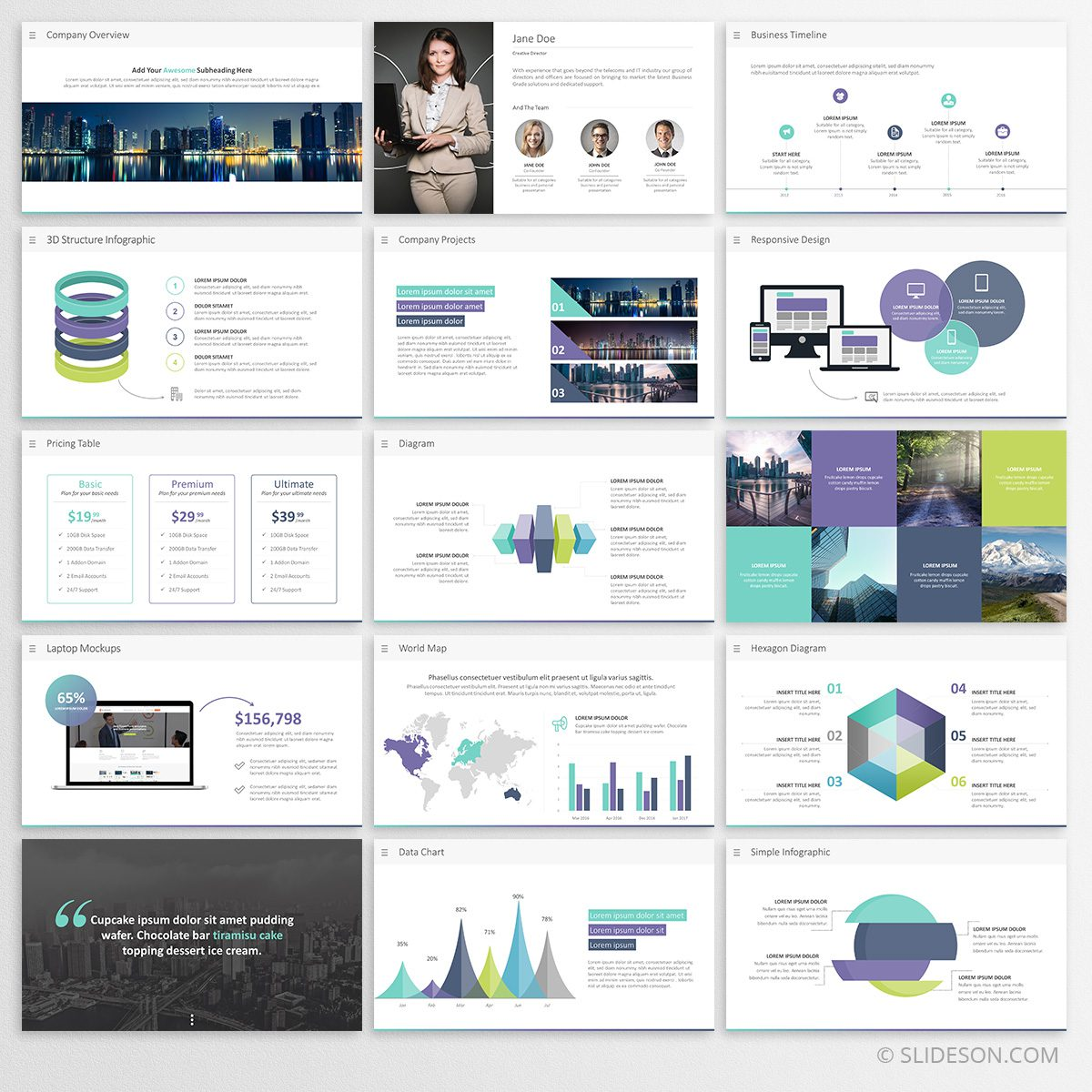 Business Presentation Template for PowerPoint