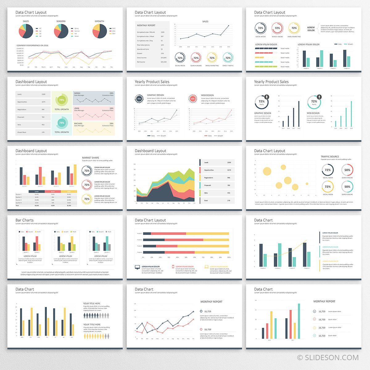Dashboards and charts for PowerPoint