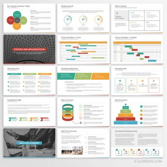 PowerPoint business plan with 105 slides