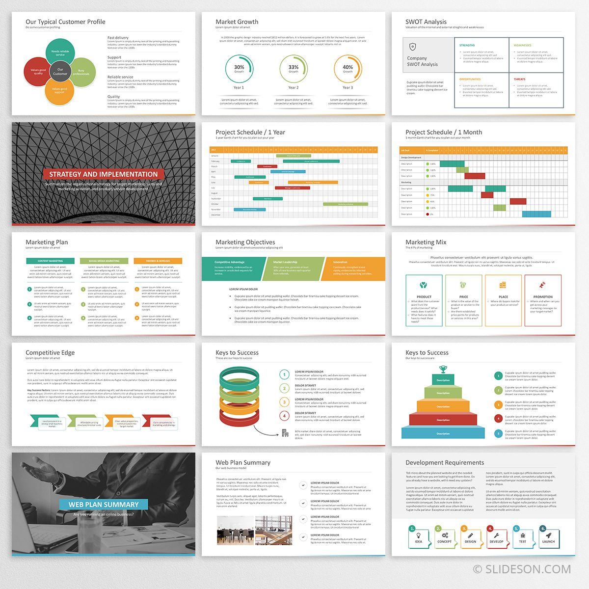 Business Plan Template For PowerPoint Slideson - Powerpoint business plan template
