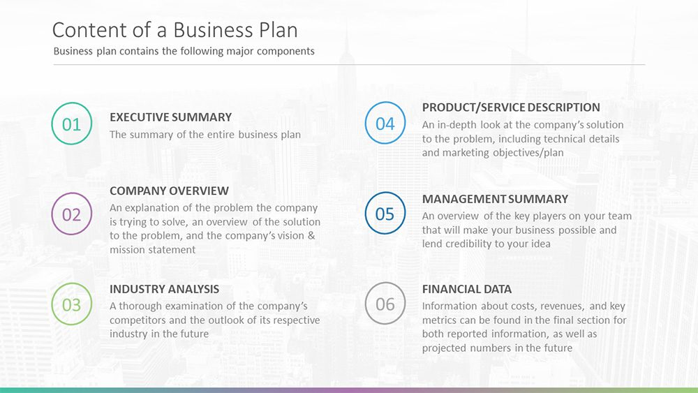 Business plan slide
