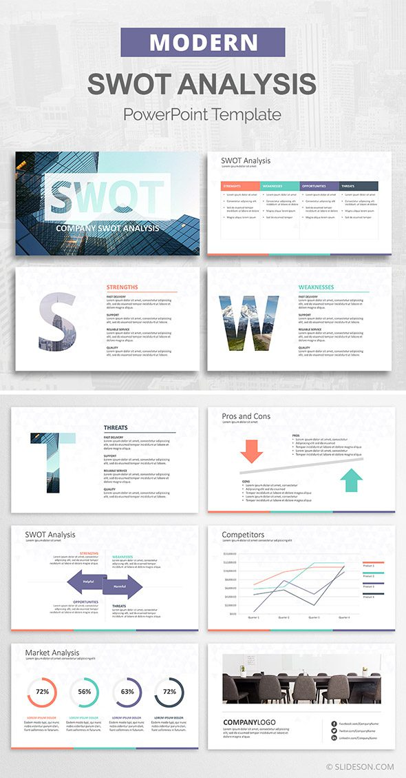 SWOT Analysis PPT