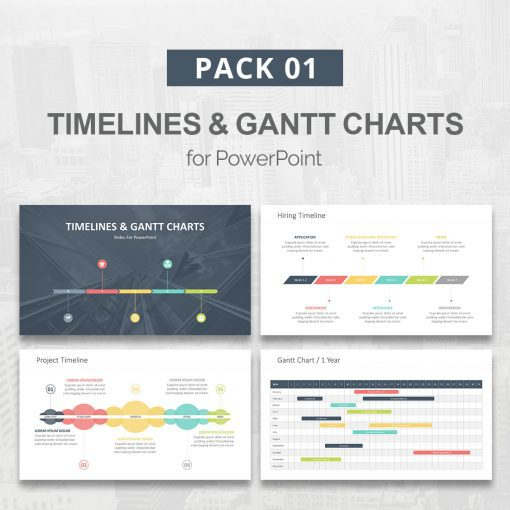 Timelines and Gantt Charts